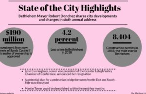 Bethlehem mayor highlights new initiatives in 'State of the City' address